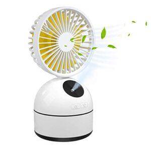 IMMEK Ventilador de niebla, humidificador, ventilador ...