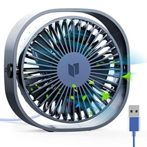 RATEL USB Ventilador de mesa, ventilador de escritorio 12.5 ...