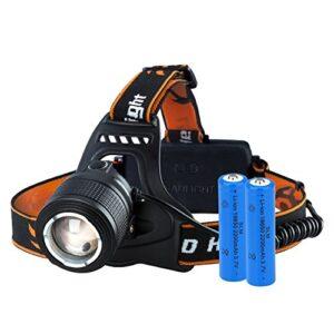 VicTsing recargable LED faro alta potencia 3000 ...
