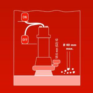 Einhell GC-DP 1340 G - Bomba de aguas sucias (1300 W, capaci...